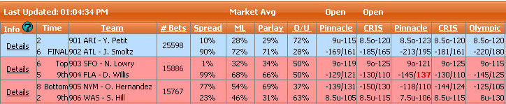 Betting Percentages Screen Shot