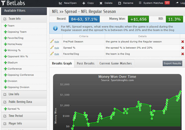 Bet Labs System and Results