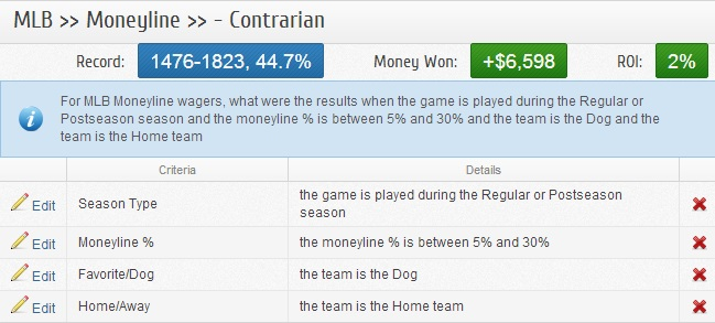 MLB Betting Against Home Underdogs