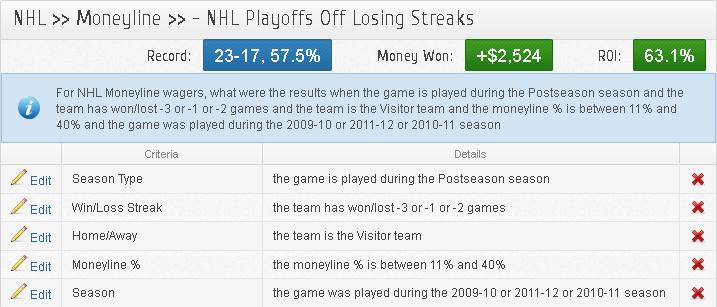 NHL Playoff Losing Stream Betting System
