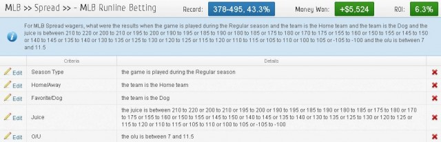 MLB Baseball Run Line Results
