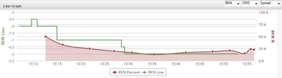 Knicks Nets Line Graph 4-15-14