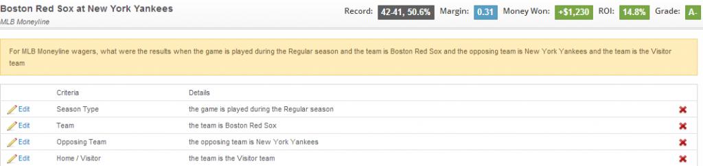 Sox at Yankees