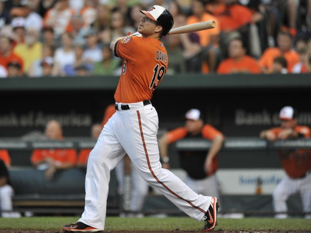 Chris Davis Orioles