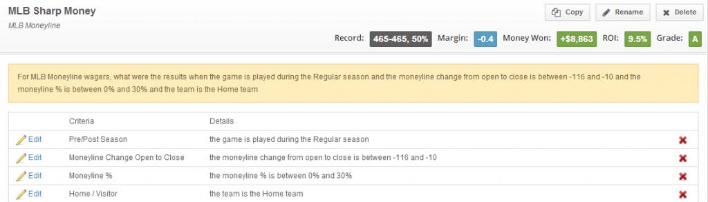 MLB Sharp Money