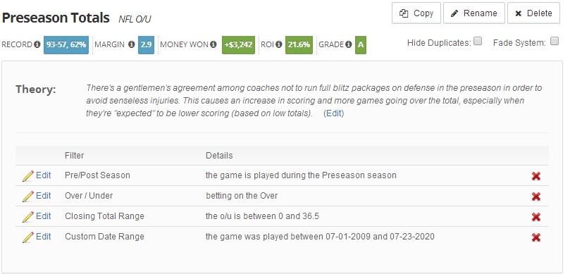 NFL-Preseason-System-BetLabs