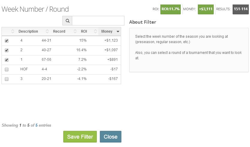 Bet Labs Preseason Filter