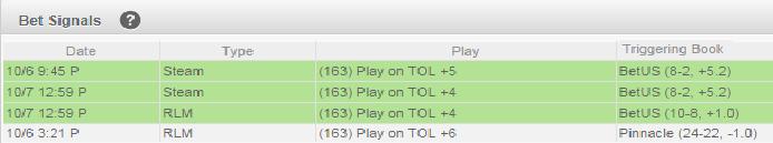 Toledo Bet Signals