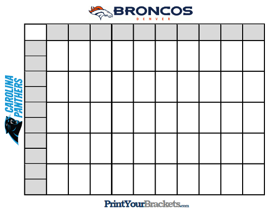 current nfl odds super bowl squares app