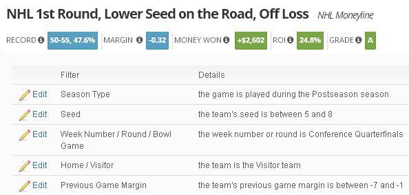 NHL 1st Round