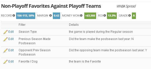 WNBA Screenshot