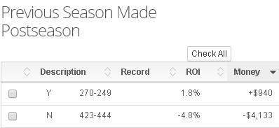 Past Season Playoffs