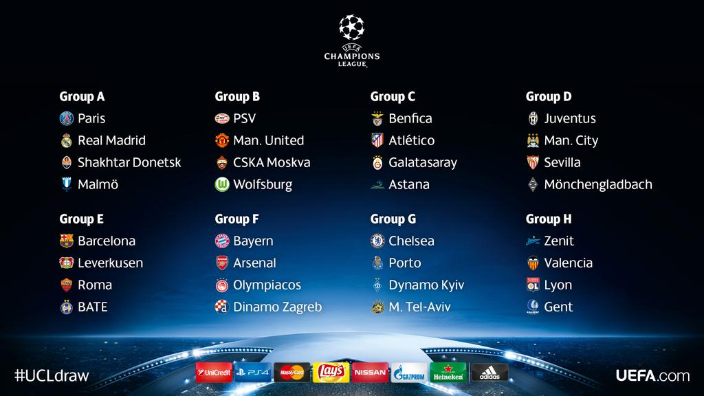 UCL group draw