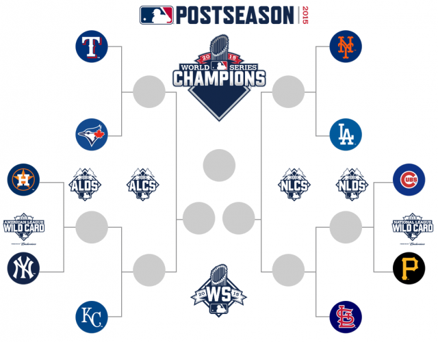 MLB Playoff Bracket