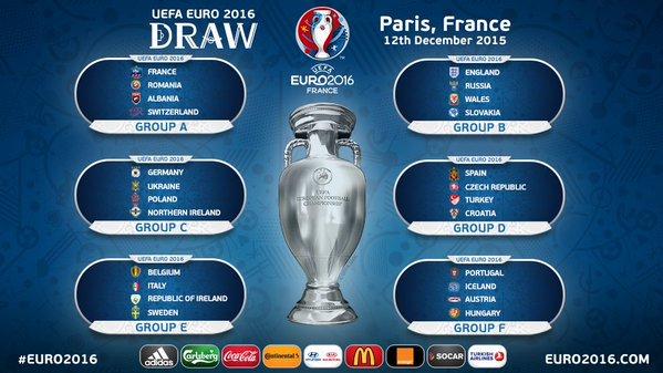 Euro 2016 groupppies