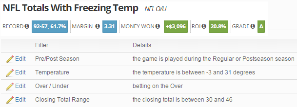 NFL Freezing Temps