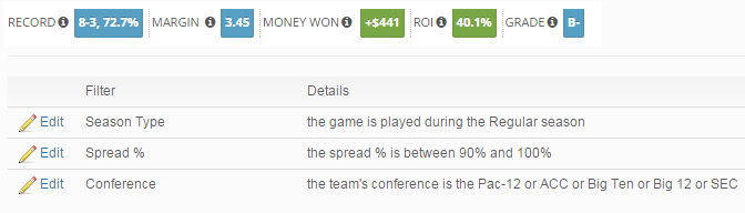 major conference betting with public