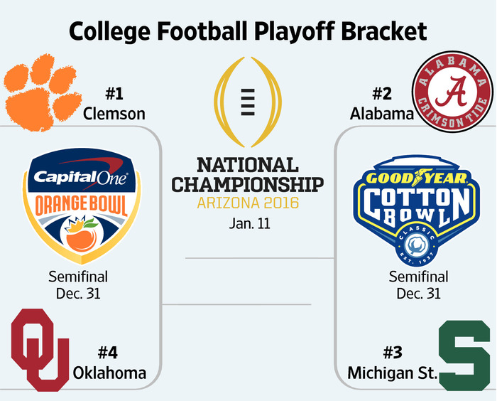 espncollege football 2015 college playoff schedule