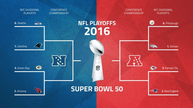 2015-16 NFL Playoffs: NFL Divisional Round Opening Line ...