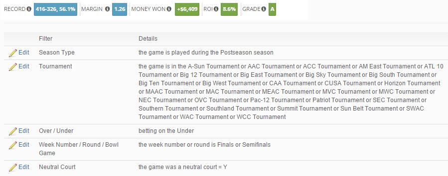 Conf Tournament Unders