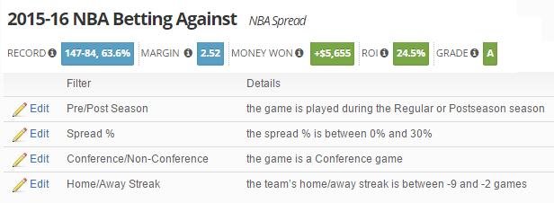 NBA BA
