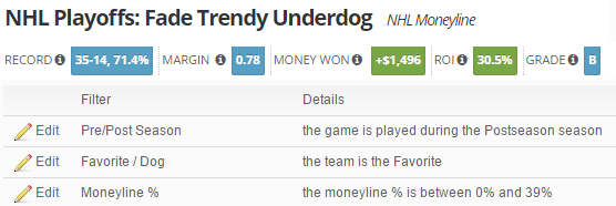 NHL Playoffs Fade Trendy Underdogs