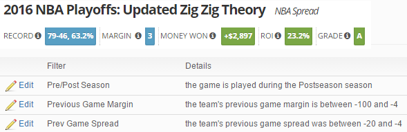 Updated Zig Zag