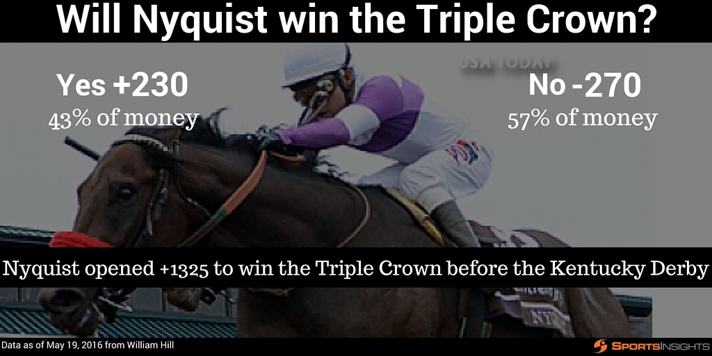 Nyquist Triple Crown(1)