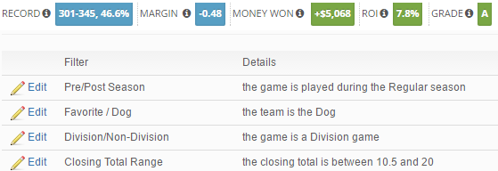 Divisional Dogs, High Totals