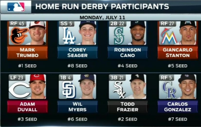 MLB HR Derby
