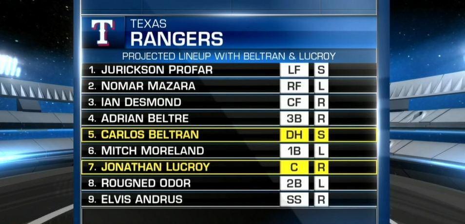 New Rangers Lineup