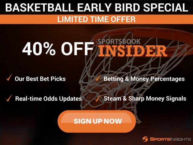 Basketball Early Bird