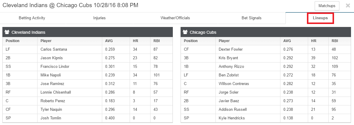 cle-chi-lineup