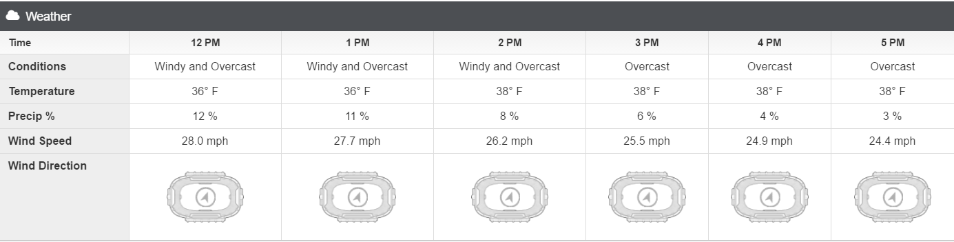 browns-steelers-weather
