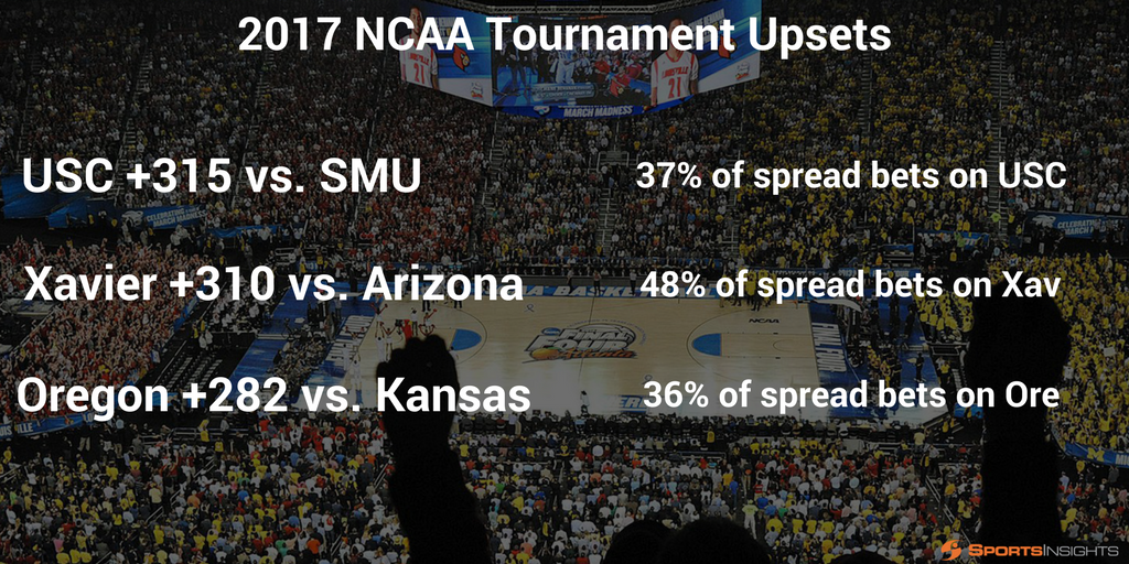 final four odds 2017 my sportsbook com