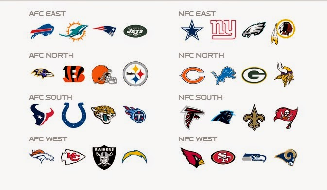 Image result for nfl divisions