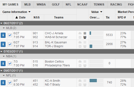 Sportsbook Insider | Real-Time Odds & Betting Trends