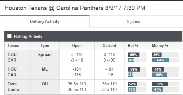tonights game nfl sports wager calculator