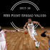 2017-18 NBA Player Values to the Spread